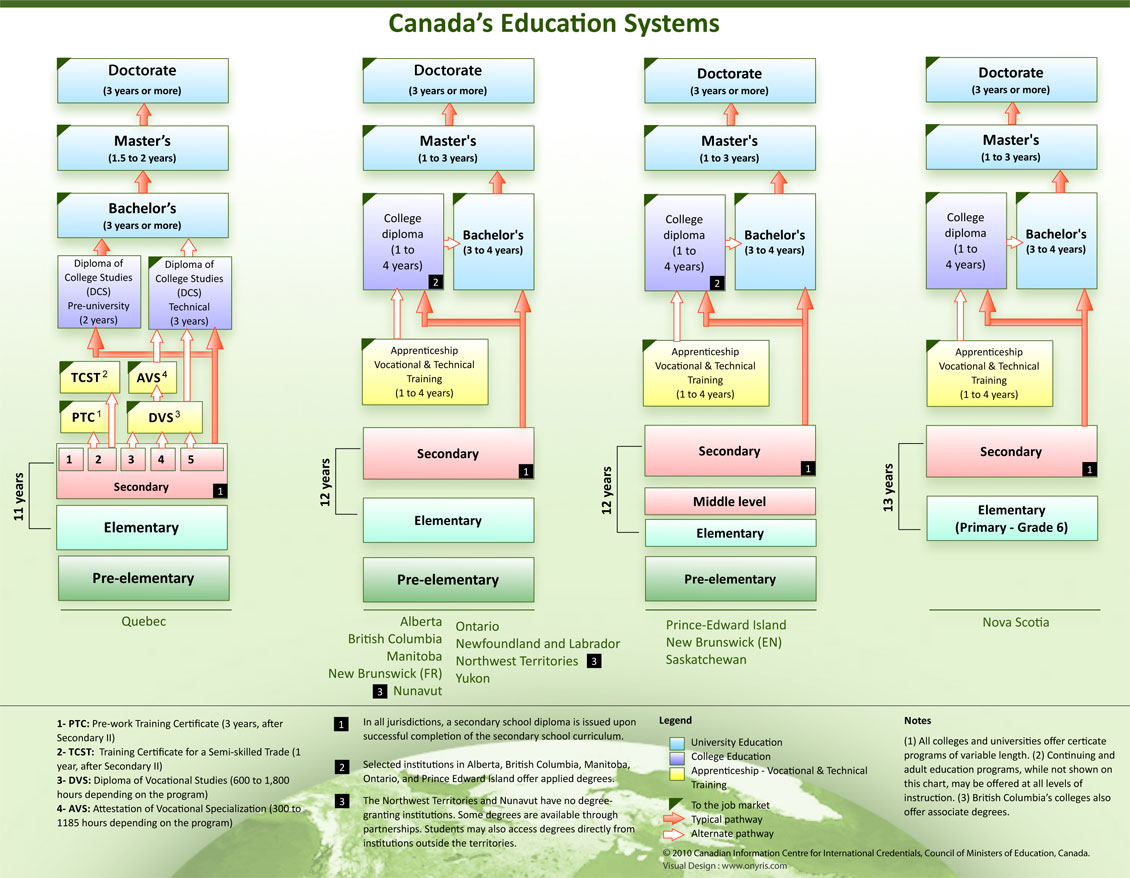 North America :: Canada — The World Factbook - Central ...